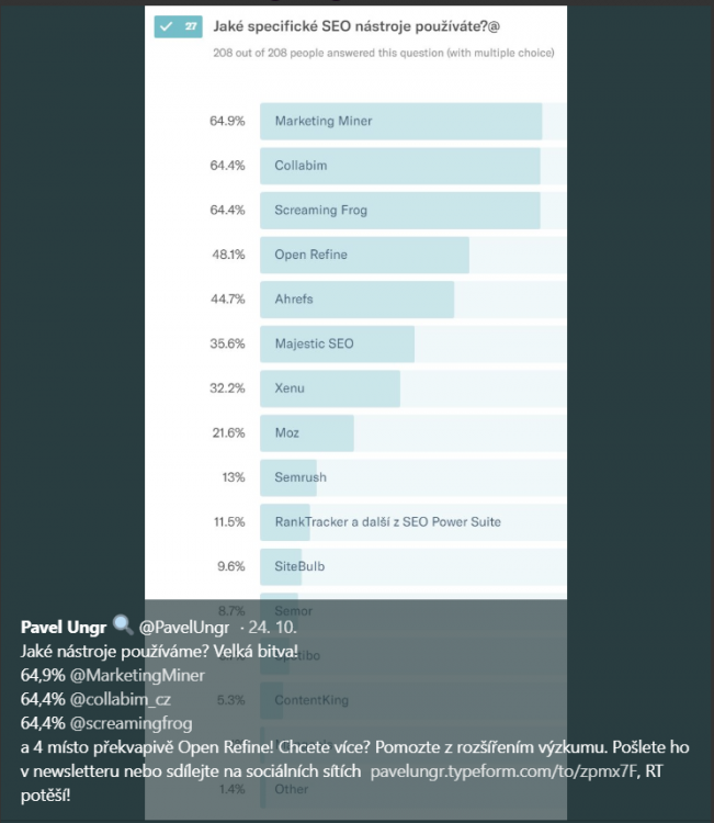 anketa najpoužívanejšie SEO nástroje v CZ